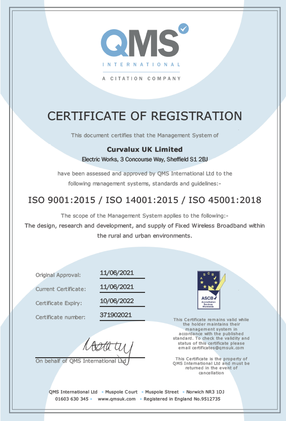 Curvalux ISO Certificate